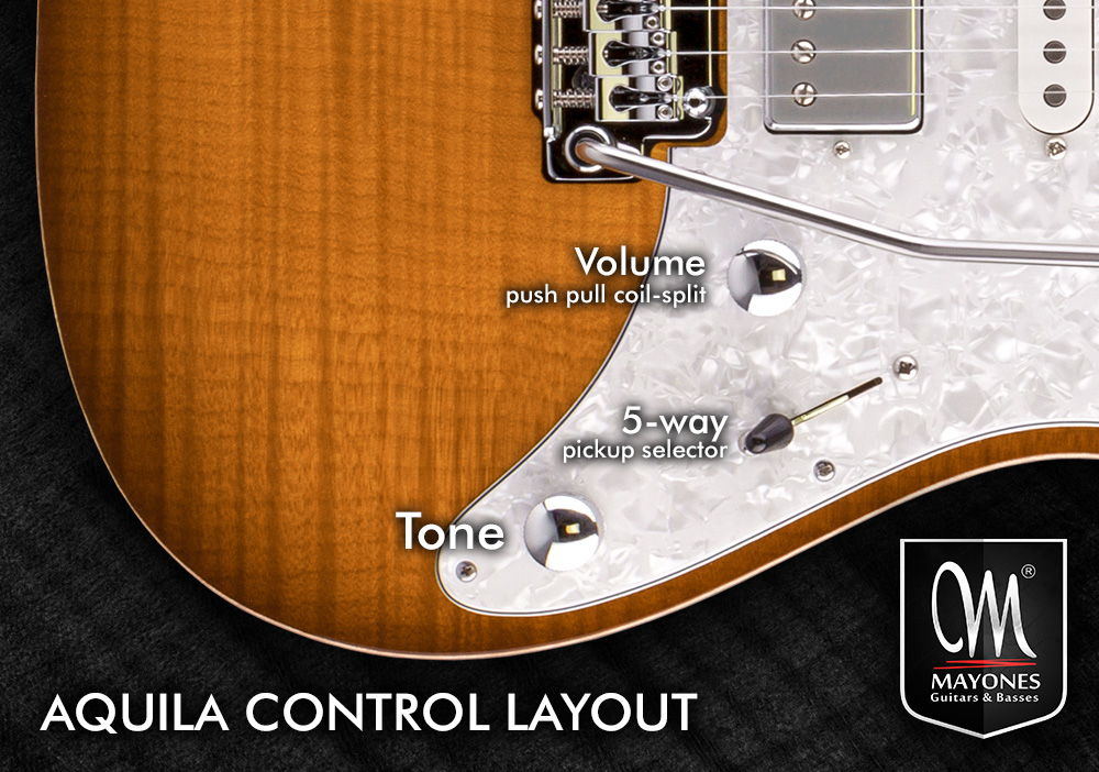 Control Layout for Aquila SSH Guitars